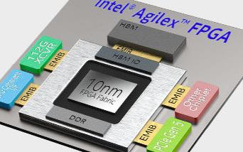 从Agilex FPGA看英特尔如何设计产品新模式