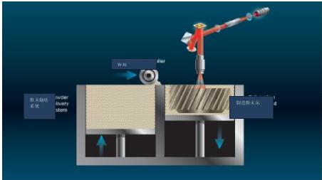 TI 最新DLP650LNIR解决工业成像系统挑战的三种方式