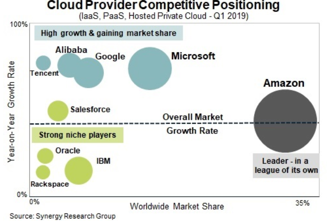 MEC将成为5G时代云架构下一阶段发展的重要领域