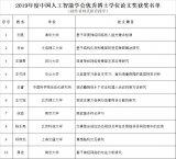 来自清华、中科院、南京等15篇获奖 10篇论文奖5篇提名奖