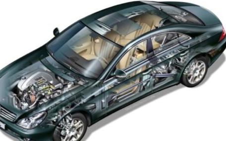 纯电动汽车控制系统的原理