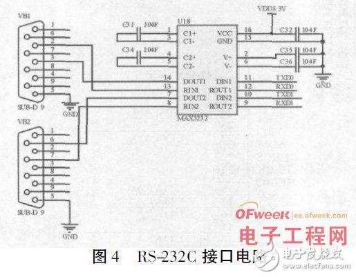 基于ARM920T处理器实现RS-232C串口与以太网口数据双向传输的设计