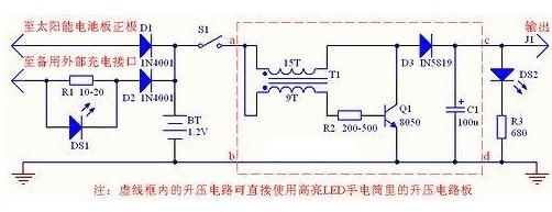 太阳能电池板的原理及制作方法