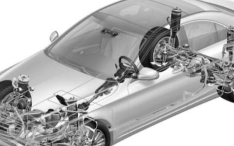 汽车的智能车身控制系统功能介绍