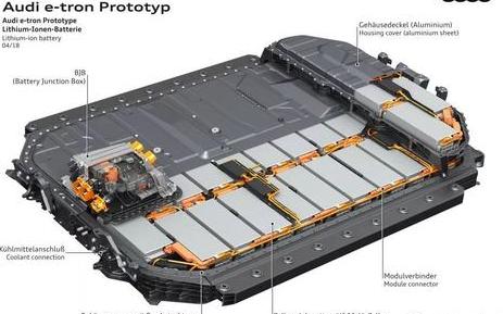 关注电池系统安全问题是企业的社会责任