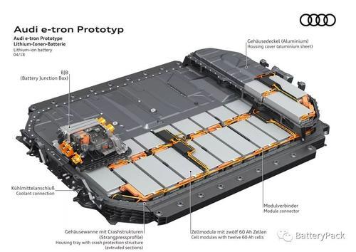 欧美车企:电池关键材料短缺问题亟需解决