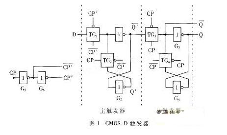 CMOS触发器的原理与结构