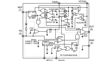 FA551X系列PWM型开关电源控制芯片的数据手册免费下载