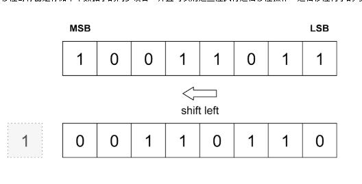 如何在项目中使用移位寄存器