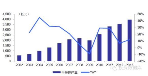 电子企业的出口成本智能手机市场多方面业绩挑战