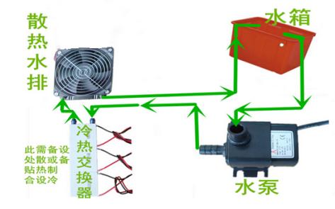 KT-005型微型空调设计方案详细资料说明