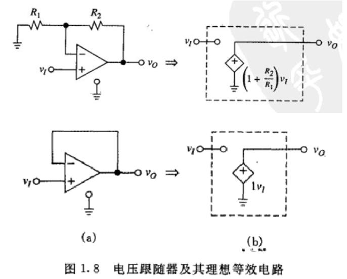 关于AD前面的电压跟随器
