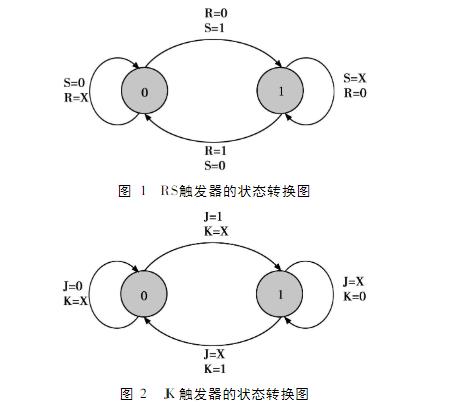 触发器及电路分析
