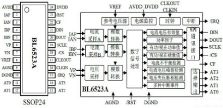 BL6523A计量芯片的结构性能及智能电表的设计方案