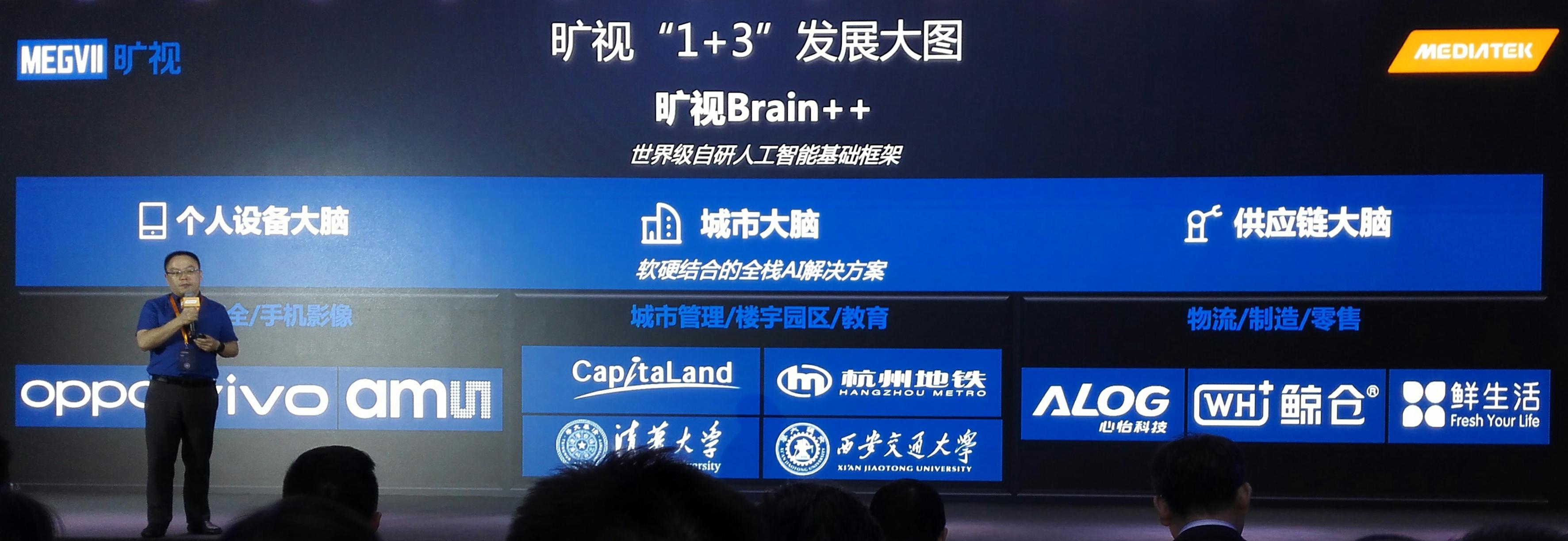 旷世的AI大脑计划