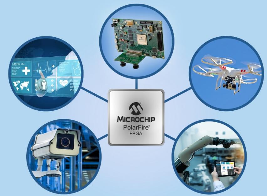 Microchip推出全新低功耗FPGA智能嵌入式视觉项目解决方案