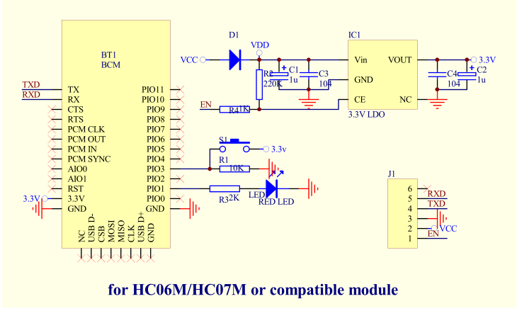 HC-05蓝牙模块AT指令集和蓝牙电路图合集与蓝牙测试软件资料免费下载