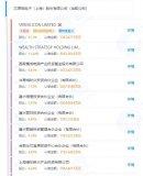 小米投资芯原微电子 持股占比6.25%成第四大股...