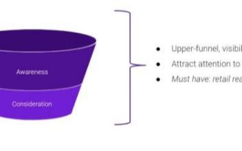 如何利用亚马逊DSP编程系统填补营销漏洞