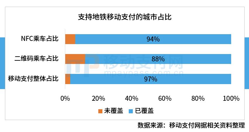 """高峰论坛""""在浙江金华召开:《2019交通移动支付趋势》的报告"""