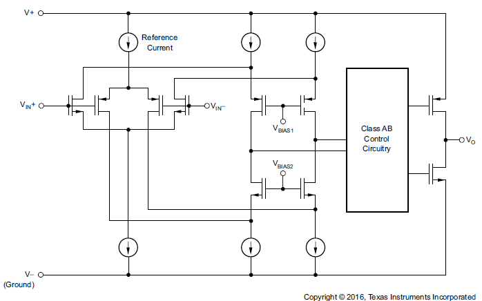 TLV237X单电源运算放大器的数据手册免费下载