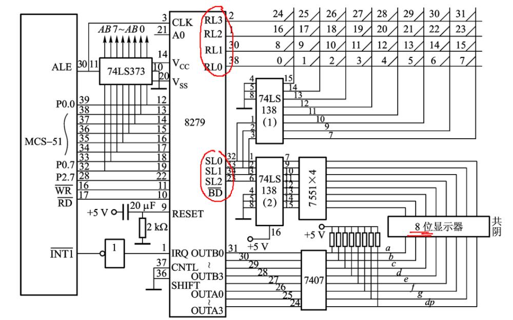 LED数码管显示及键盘接口技术的详细资料说明
