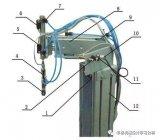 分享机械手各部位主要结构元件种类处理组件等