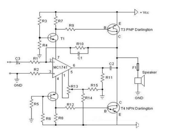 功率放大器的主要性能指标