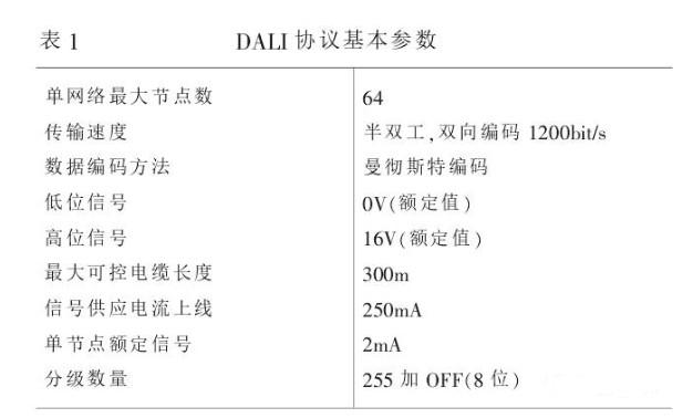 基于DALI总线的智能灯光控制应用