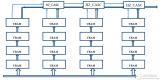 基于URAM原语创建容量更大的RAM