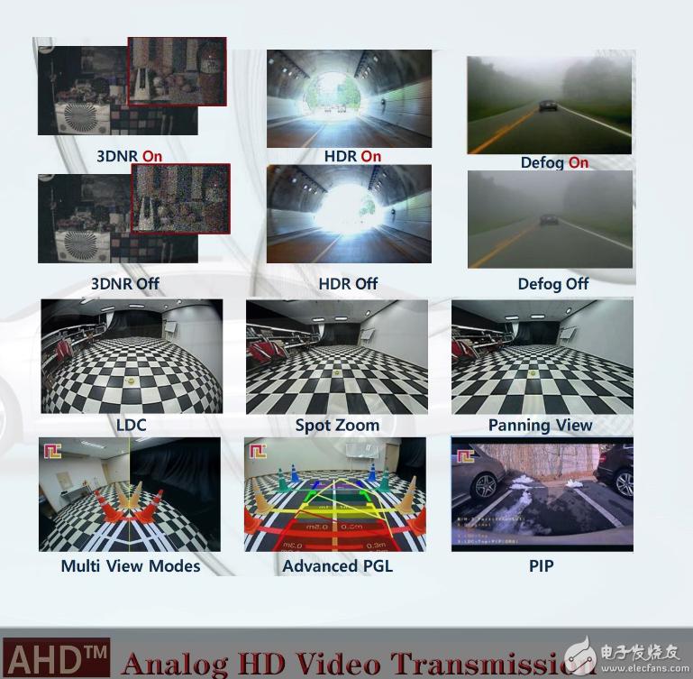 拥有AHD专利的NEXTCHIP,让您用的放心、安心
