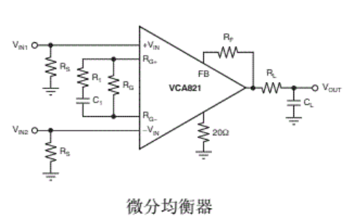 VAC821ID线性可变增益放大器的数据手册免费下载