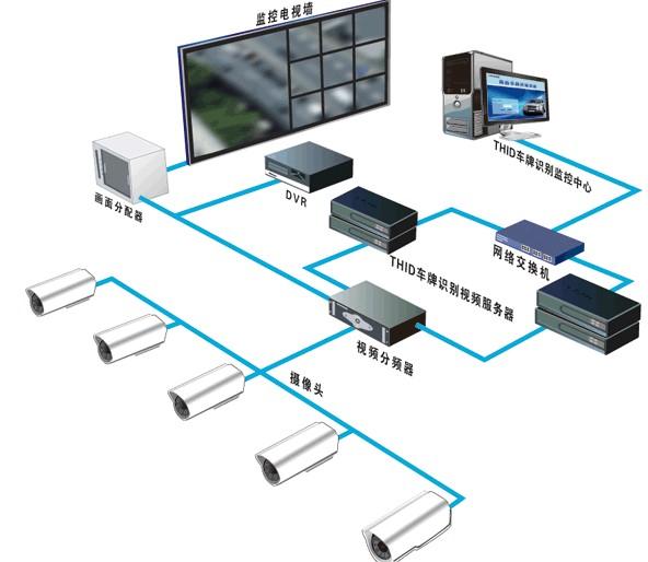 安防企業與云服務商相結合實現新服務模式