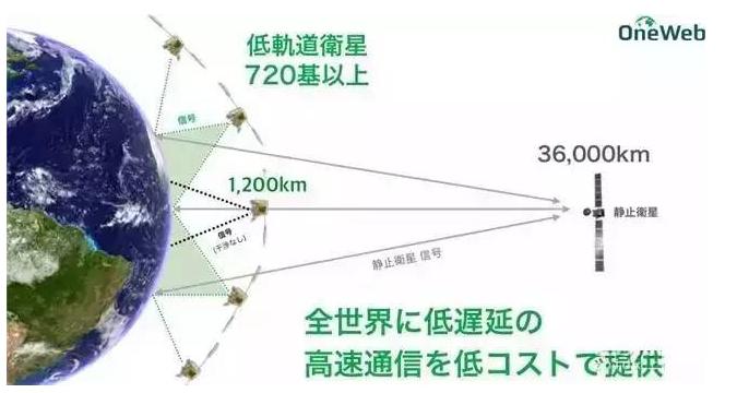 无人机秒变5G基站背后的技术解读