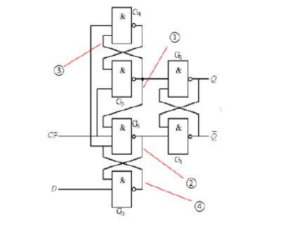 边沿触发器工作原理及电路结构