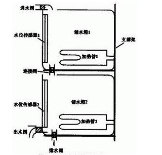 STC單片機實現電開水機自動供水的設計