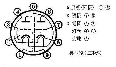 電子管放大器的組成及使用注意事項