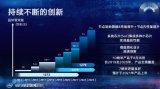 Intel7nm工艺进程曝光 每瓦性能提升20%设计复杂度降低4倍