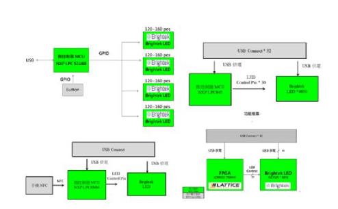 大联大世平集团推出基于Brightek ICLed系列之氛围灯应用解决方案