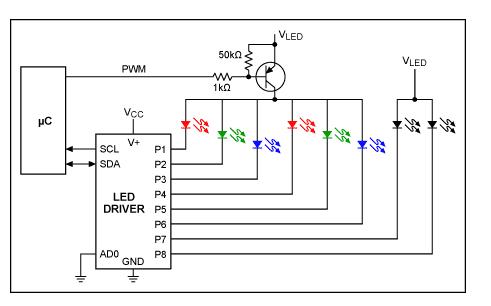 使用PWM控制LED的程序免费下载