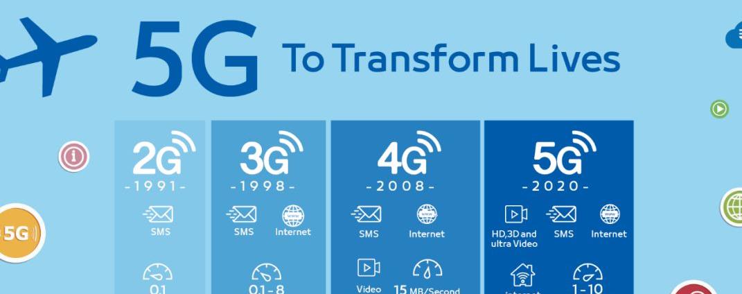 5G时代对未来战场意味着什么