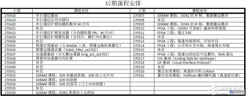 跟李凡老师学FPGA扩频通信D01:串行通信基础(课堂笔记)
