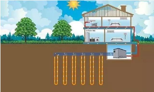 全面解析温室大棚地源热泵工作原理及优缺点