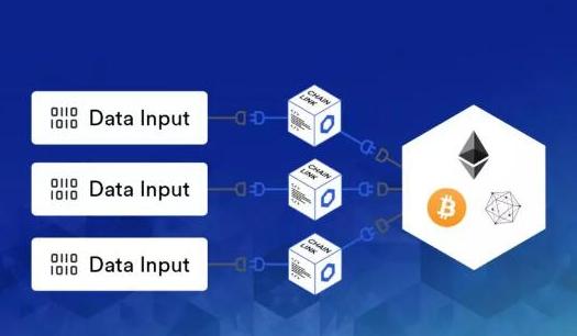 预言机是如何帮助智能合约获取区块链外部数据的