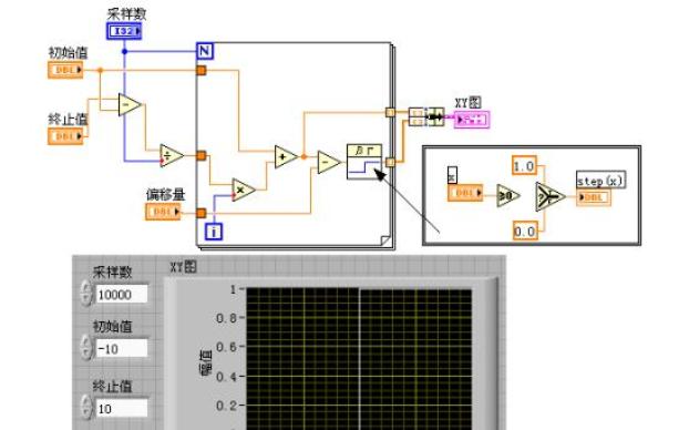 LabVIEW的VI服務器詳細資料說明