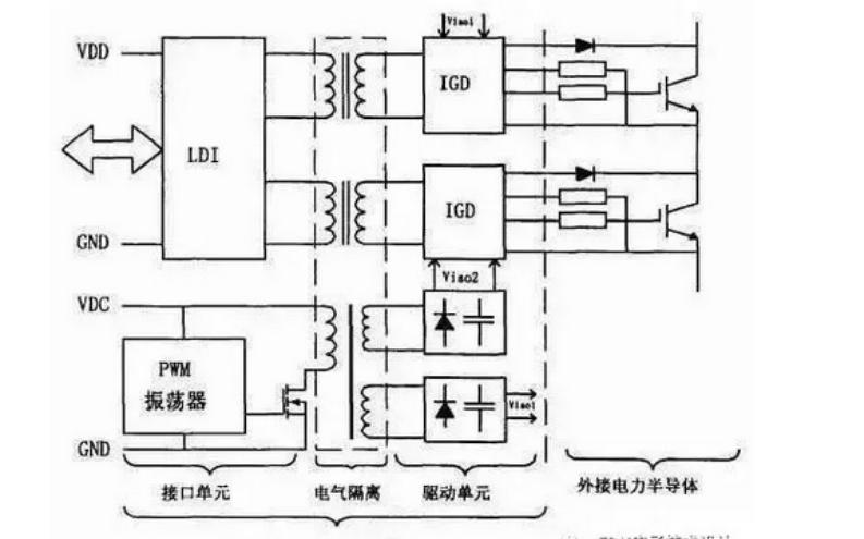 三种IGBT驱动电路和保护方法的详细资料说明