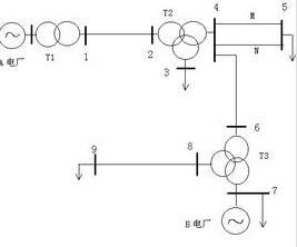 電力系統調壓方式和措施