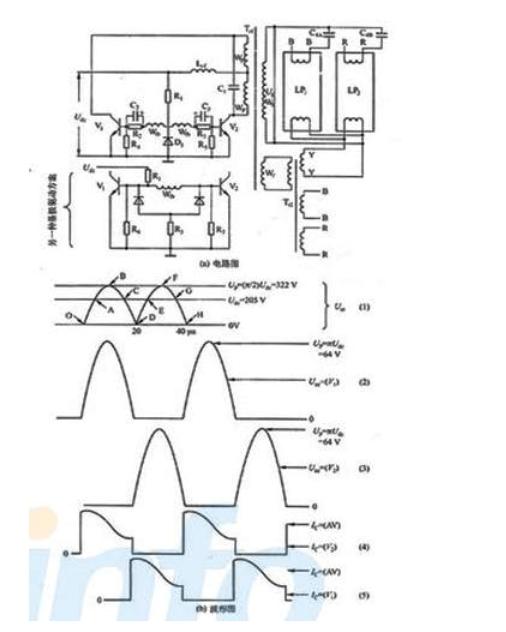 开关电源的推挽拓扑结构