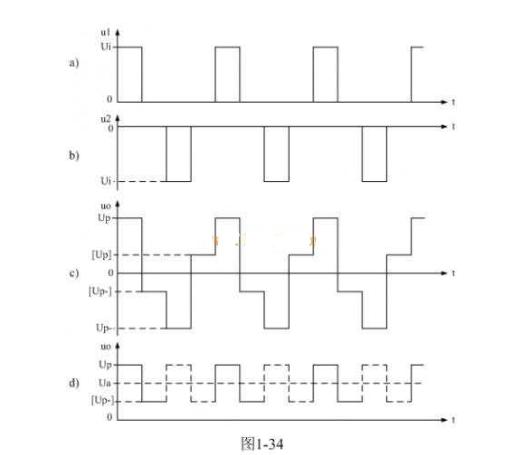 推挽式开关电源工作原理及电路图