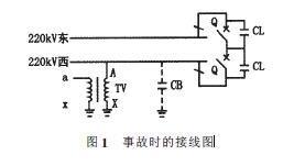 串聯諧振過電壓原因